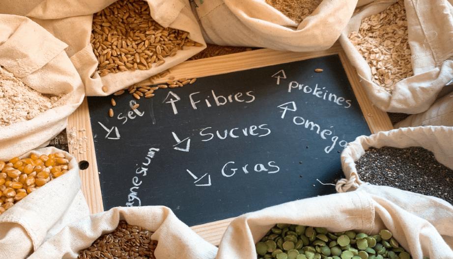 fibre moins de gras et sucre